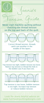 Joanie's-Tension-Guide